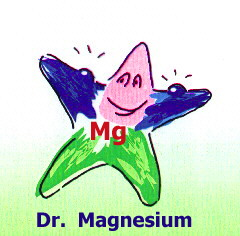 Magnesium and Cardiology